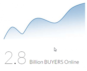2-8-billion-buyers-online
