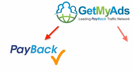 The Payback Program of Get My Ads
