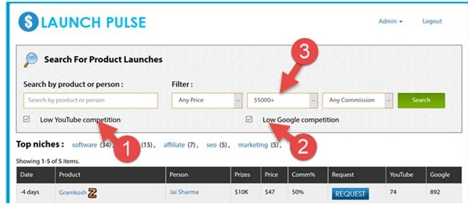 How the launch pulse software works in affiliate titan