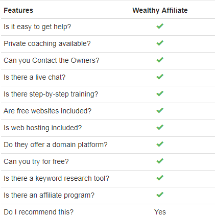 is wealthy affiliate legit the facts of wealthy affiliate
