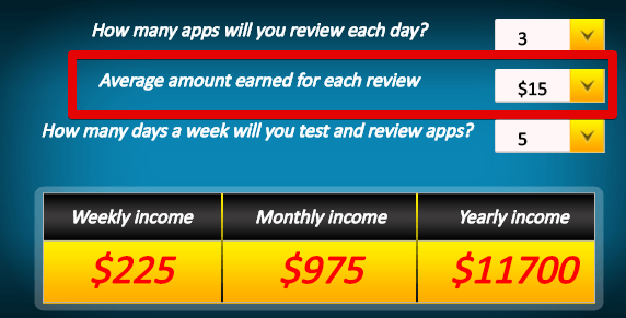 can you really earn $15 per rapp review with appcoiner?