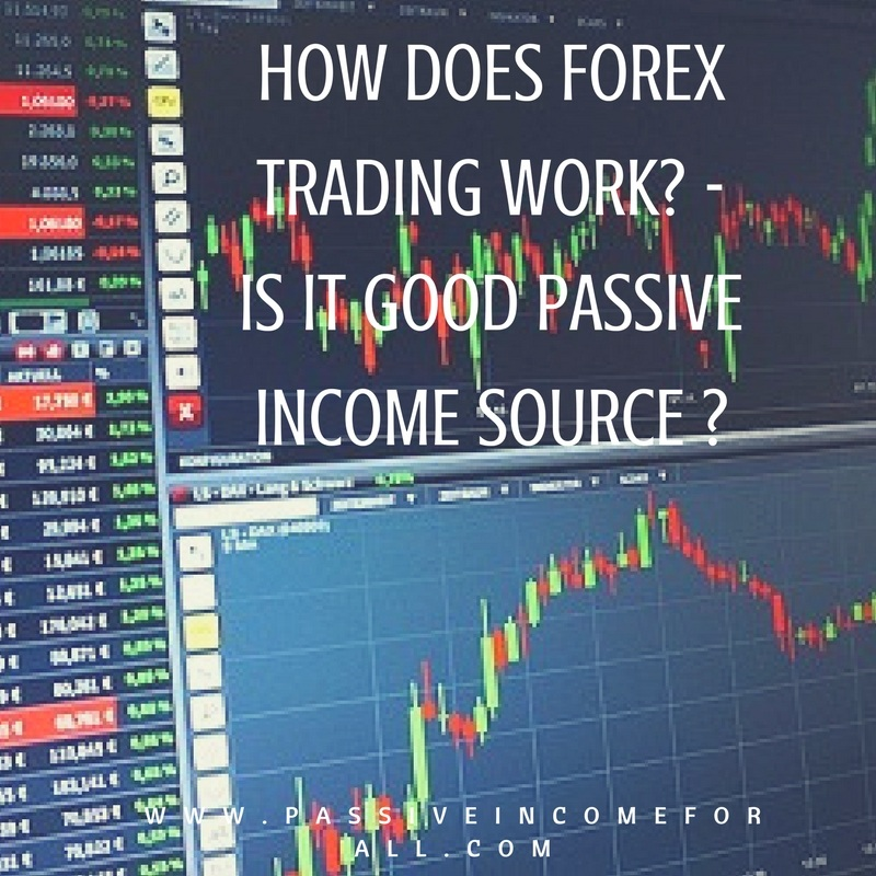 How forex business works