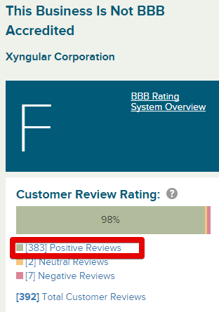 Xyngular Better business bureau rating