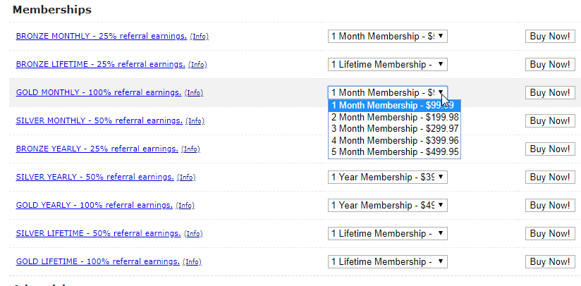 Four dollar click memberships are expensive
