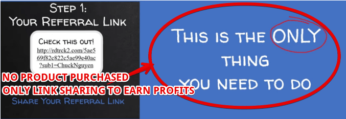 Easy Earn Commissions review