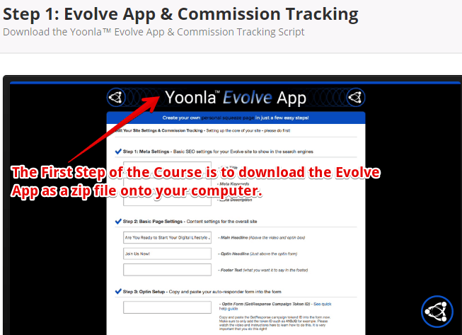 How does the Yoonla evolve course works