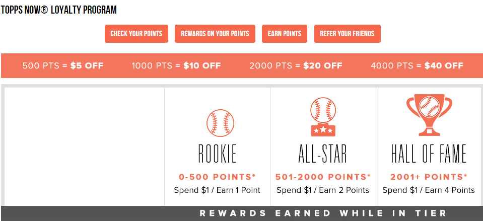 Topps loyalty program