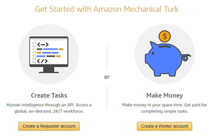 How does Amazon Mechanical Turk work