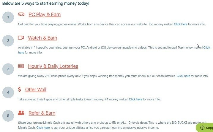 How do you earn money with MingleCash