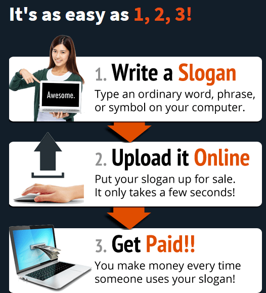 is slogan seller a scam iis it as easy as 1.2.3