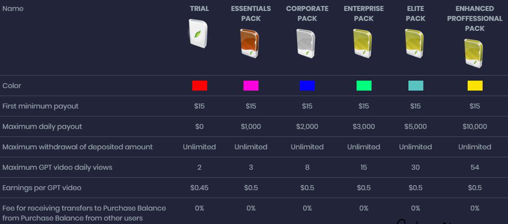 WALLETSYNC REview is wallet sync a ponzi scheme
