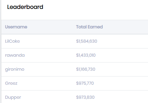 swagpay.co review is swagpay.co a scam yes they have a leaderboard that cannot verify the earnings