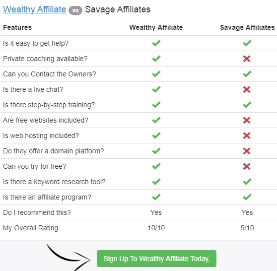 Is savage affiliates a scam comparison with Wealthy Affiliate