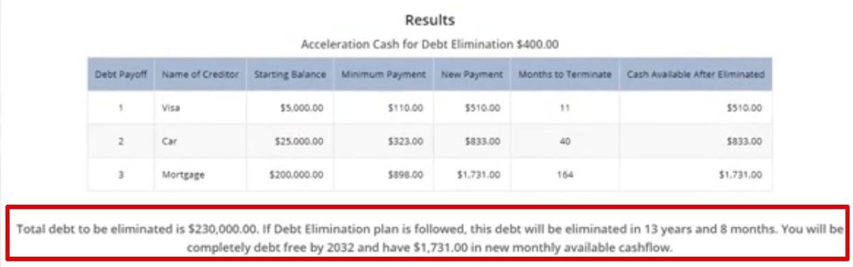 Is income shift pro a scam myecon debt elimination tool
