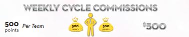 7K Metals review howdoesthe 7 metals metals compensation plan work