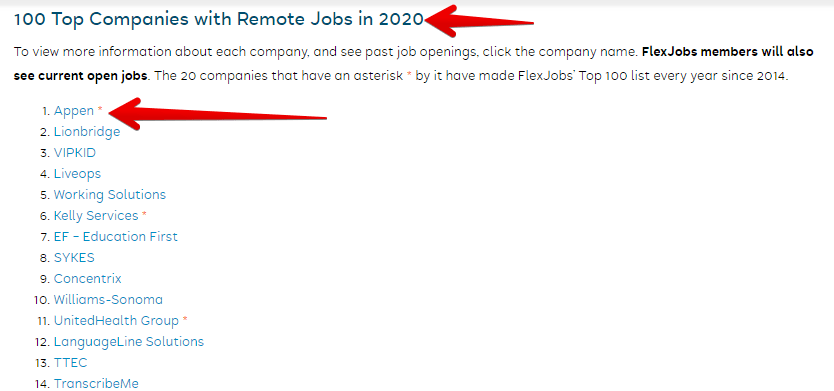 Appen is voted as Flexjobs top 100 remote jobs