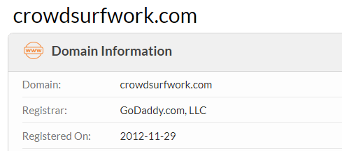 When was crowdsurf work registered
