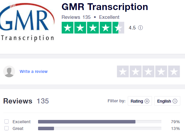 GMR transcription customer complaints