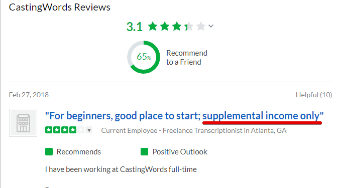Casting Words customer reviews