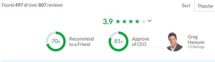 Liveops reviews on glassdoor.com