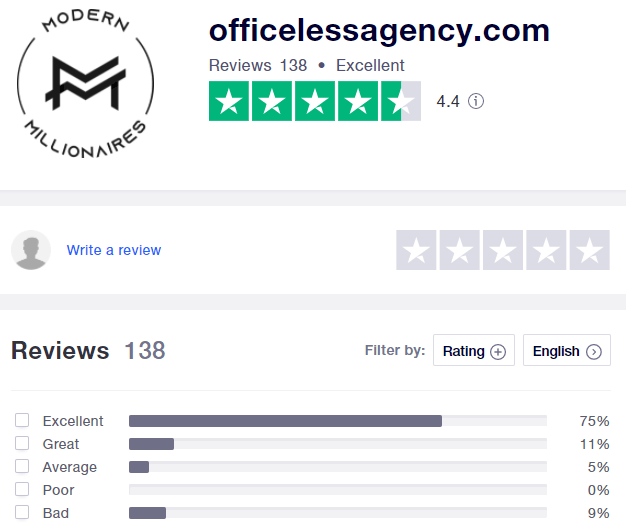 Officeless agency review trustpilot rating