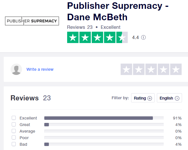 Publisher supremacy reviews are people happy with this course