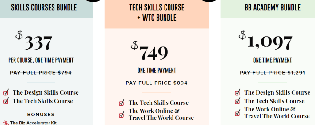 How much does the Bucketlist Bombshells courses cost